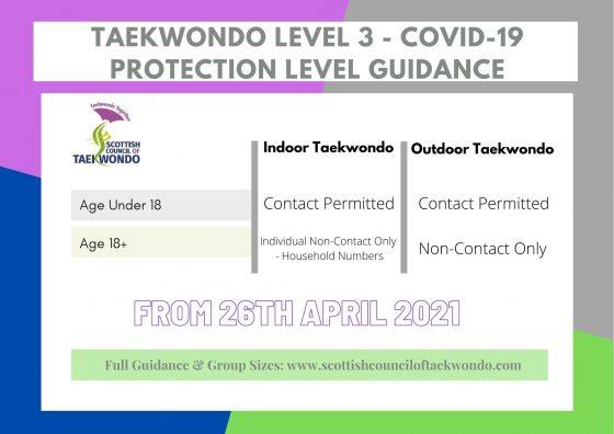COVID UPDATE 26th April 2021
